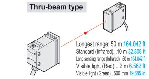 Standard type [RX]