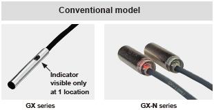 Geleneksel model