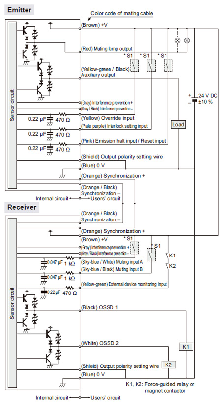 pic01 light curtain type 4 sf4b ver 2 i o circuit and wiring diagrams Relay Switch Wiring Diagram at nearapp.co