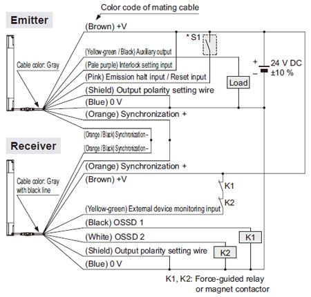 Bağlantı örneği PNP çıkışı için I / O devresi kullanılması durumunda