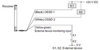 """Bağlantı örneği Harici cihaz izleme işlevinin """"etkin"""" olarak ayarlanması durumunda"""