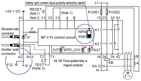 light curtain type 4 sf4b ver 2 i o circuit and wiring diagrams sf c11 for pnp output minus ground