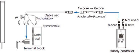 Kablo tipi