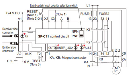 Wondrous Exclusive Control Unit For Light Curtain Sf C10 I O Circuit And Wiring 101 Capemaxxcnl