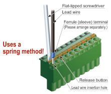 Easy setup requiring no torque control [SF-C11/SF-C14EX]