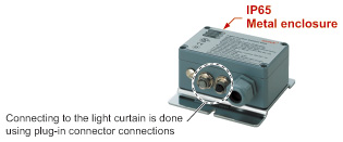 Metal enclosure with a IP65 protective structure [SF-C12]