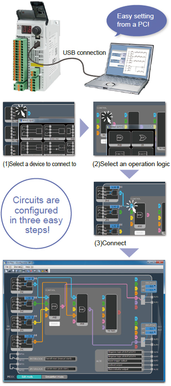Parallel muting control