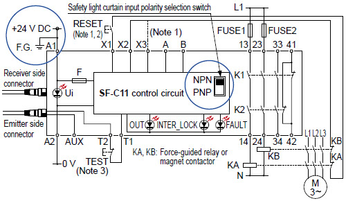pic09 light curtain type 2 sf2b ver 2 i o circuit and wiring diagrams Relay Switch Wiring Diagram at nearapp.co