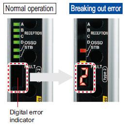 Hata ayrıntılarının bir bakışta anlaşılabilmesi için dijital bir hata göstergesi ile donatılmıştır