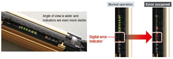 Dijital hata göstergesi ile donatılmıştır