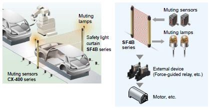Hasil gambar untuk sunx sf4b