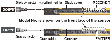 Equipped with a safety circuit that does not require an exclusive safety relay unit