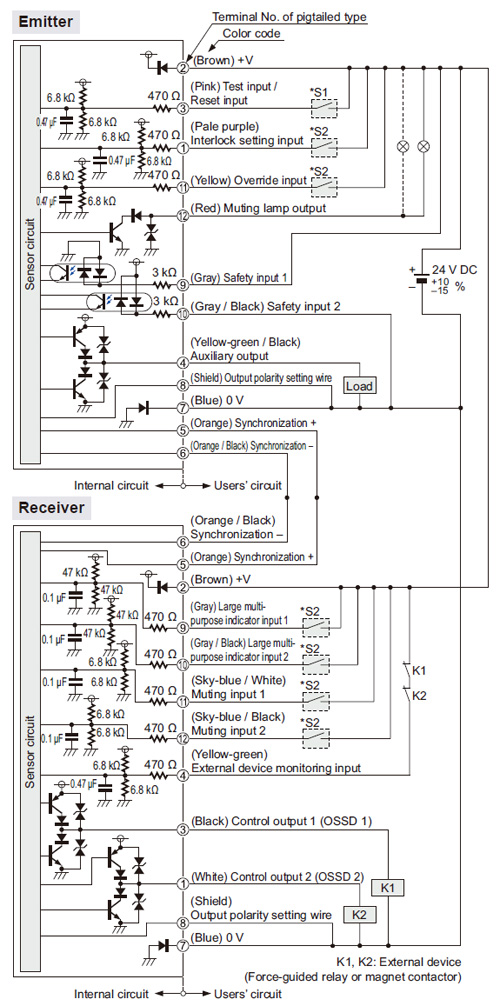 pic01 ultra slim light curtain type 4 ple sil3 sf4c i o circuit and Relay Switch Wiring Diagram at webbmarketing.co