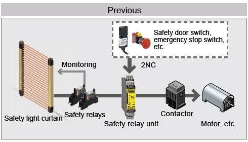 Güvenlik cihazlarının doğrudan bağlantısı