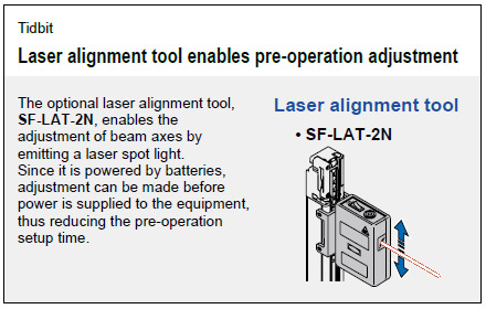 Tidbit Laser alignment tool enables pre-operation adjustment