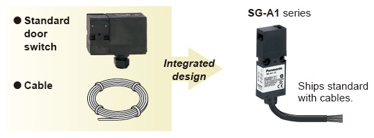 SG-A1 series come with cables pre-installed.