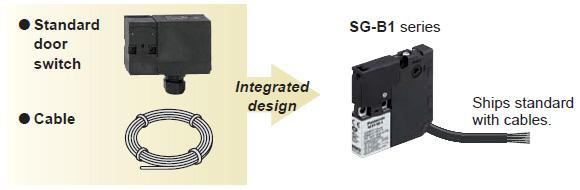 SG-B1 serisi önceden takılmış kablolarla birlikte gelir.