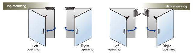 Hinged doors Top mounting Side mounting