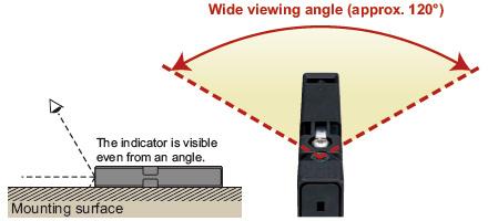 Görmesi kolay LED çalışma göstergesi