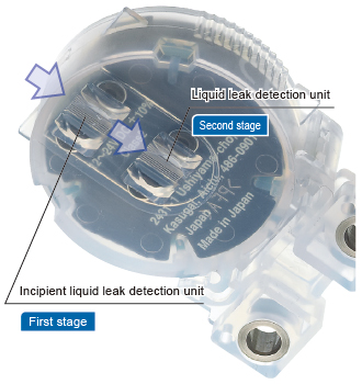 Two-stage detection addresses both incipient liquid leaks (by generating a warning) and abnormal liquid leaks (by initiating an emergency stop).