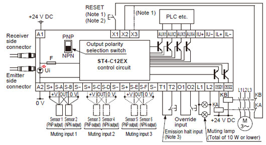 compact type 4 safety beam sensor st4 i  o circuit and