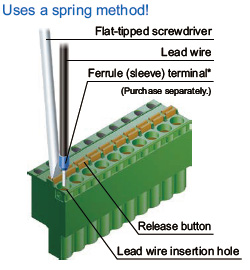 Control of interferences to surrounding sensors [Sensor head]