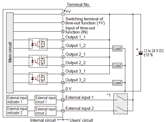 Optical Touch Switch SW-100 I/O Circuit and Wiring diagrams ... on 3 wire switch diagram, easy 3 way switch diagram, 3 switch cover, 3 pull switch diagram, 3 switch lighting diagram, 3 speed switch diagram, 4 wire diagram, 3 switch circuit, 3-way electrical connection diagram, 3 light diagram,