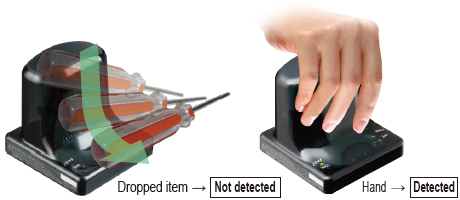 Reduction in false operation from dropped objects