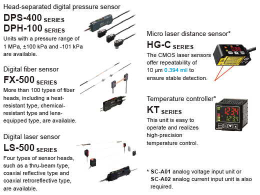 Transmission of digital (numerical) data from pressure sensors, photoelectronic sensors, laser sensors, temperature controllers, and the like to the network