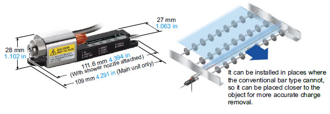 Ultra-compact design accurately removes charges of objects even from narrow spaces