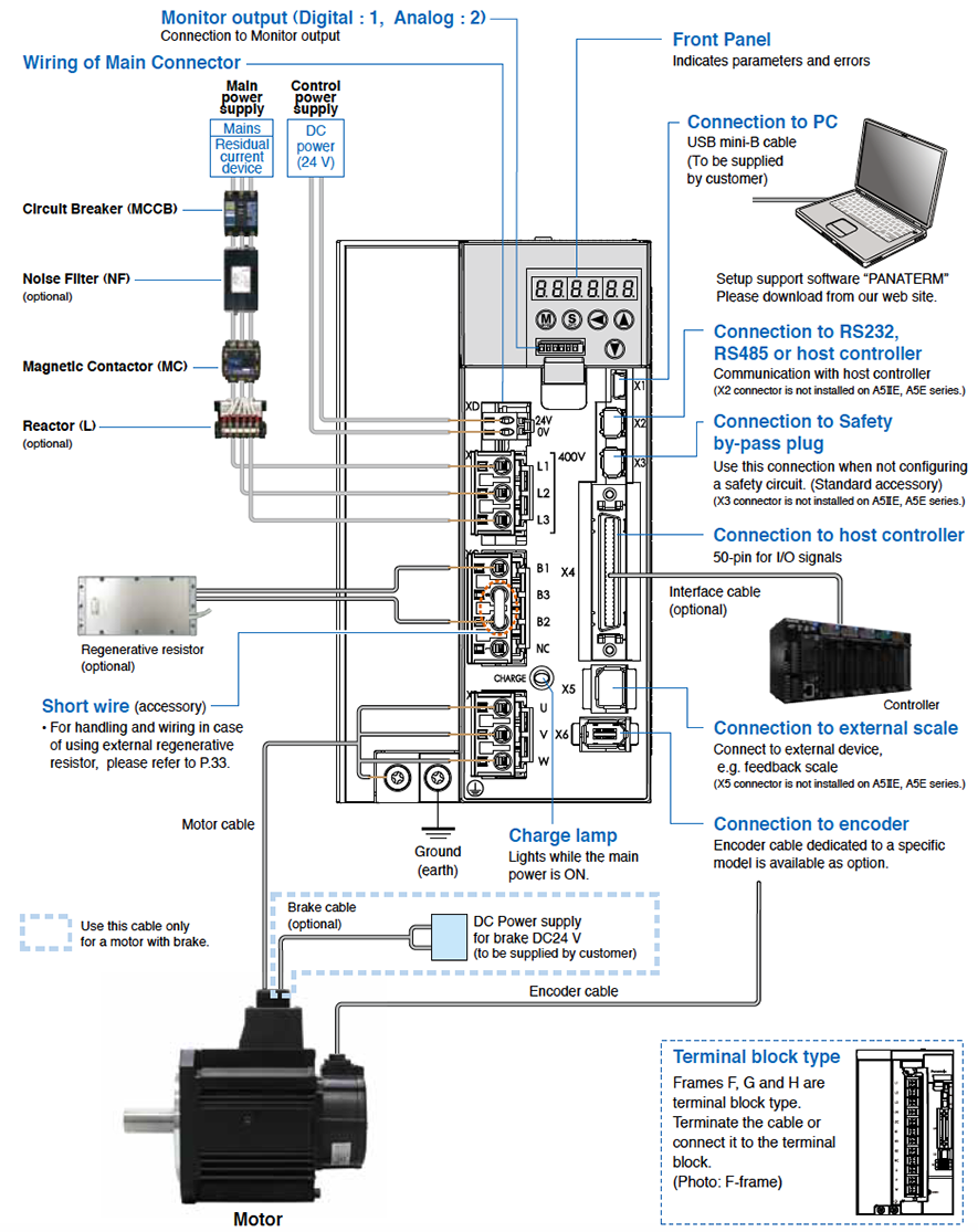 MINAS A5 Family System Configuration | Automation Controls ...