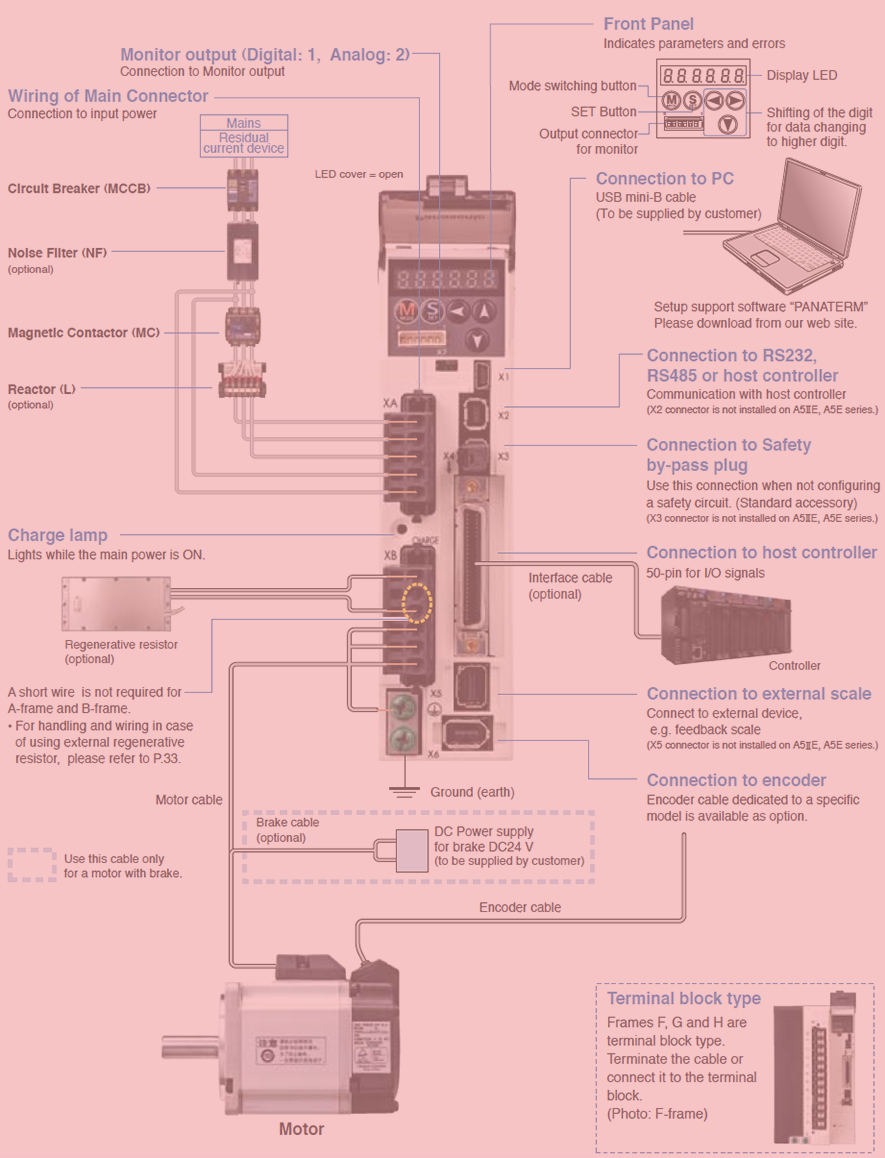 Minas A5 Family System Configuration Automation Controls Usb Rs232 Cable Wiring Diagram Caution Apply Adequate Tightening Torque To The Product Mounting Screw By Taking Into Consideration Strength Of And