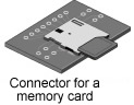 Connector for a memory card