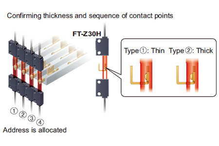Sensing thickness difference of contact points