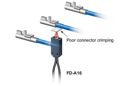 Detection of a defect connector for automobile