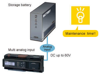 Predictive maintenance of storage battery (Multi analog input unit)