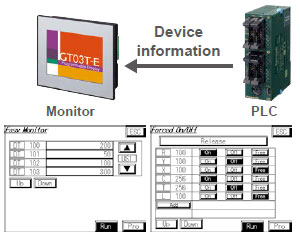 FP monitoring function