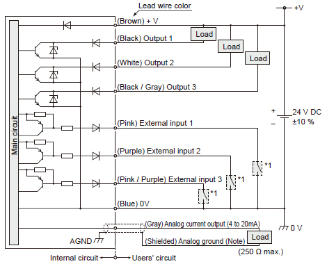 contact type digital displacement sensor hg s i o circuit and wiring diagrams automation