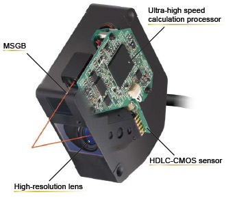 "Our proprietary measurement CMOS, the ""HDLC-CMOS Sensor"""