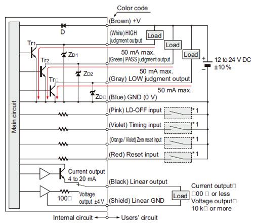ultra compact laser collimated beam sensor hl t1 i o