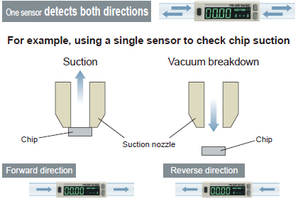 One sensor for both intake and exhaust