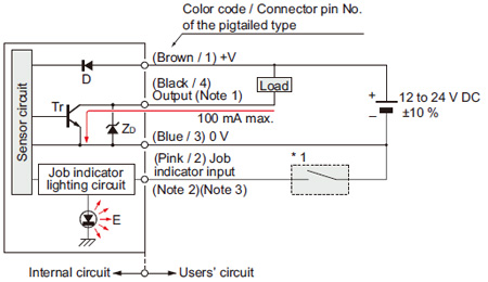 pic01 compact size picking sensor na1 pk3 i o circuit and wiring pk3 wiring diagram at eliteediting.co