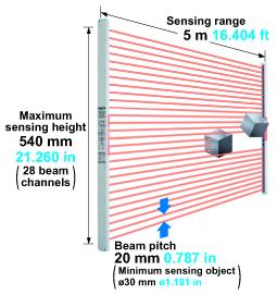 Maksimum algılama yüksekliği 540 mm 21,260 inç (28 ışın kanalı)