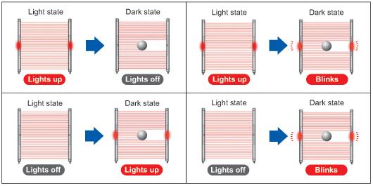 Seçilebilir aydınlatma düzeni