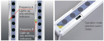 Kullanışlı test girişi (emisyon durdurma) işlevi