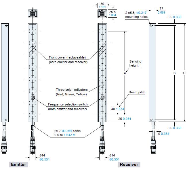 40 mm beam pitch general purpose area sensor na40