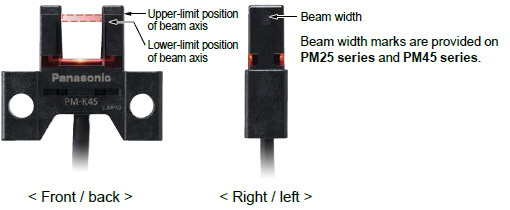 Beam marks for easy adjustment