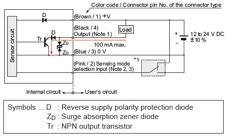pic01 compact photoelectric sensor cx 400 ver 2 i o circuit and wiring photoelectric sensor wiring diagram at fashall.co