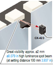 Beam axis alignment made easy with a high luminance spot beam