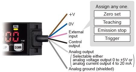 External input setting function